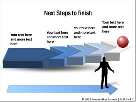 How to Create the Best PowerPoint Presentations, With